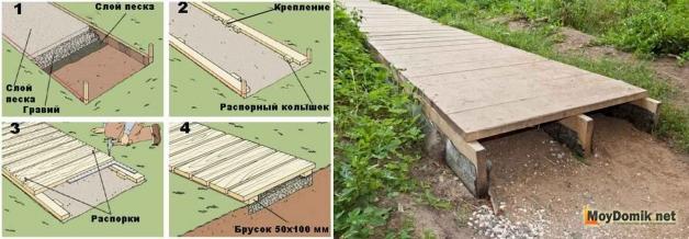 Схема устройства деревянных дорожек из досок