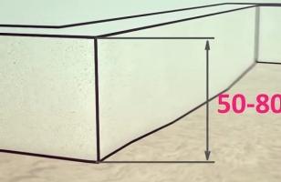 Высота фундамента под дом из газобетона