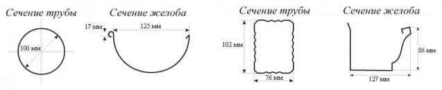 Водосточная система круглого и квадратного сечения