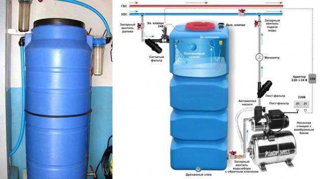 Самотечная система водоснабжения - схема подачи воды из накопительного бака