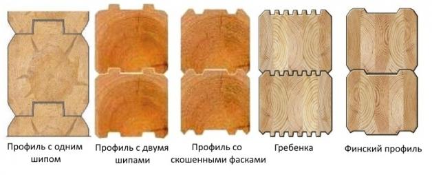 Варианты профилирования сухого бруса