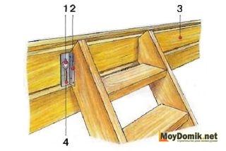 Крепление косоура и тетивы в доме из бруса с помощью скользящих элементов
