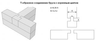 Т-образное соединение бруса с коренным шипом (схема устройства)