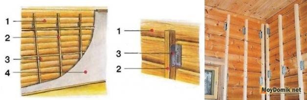 Устройство каркаса (обрешетки) под гипсокартон в доме из профилированного бруса