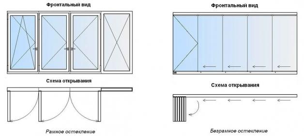 Схема рамного и безрамного остекления балкона/лоджии СК КРОСТ