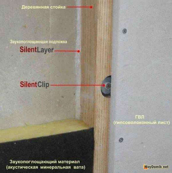Технология устройства звукоизоляции перекрытий под гипсокартон