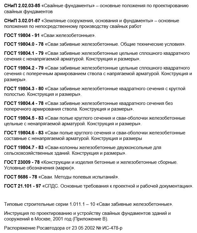 Регламент забивки ж/б свай - документы
